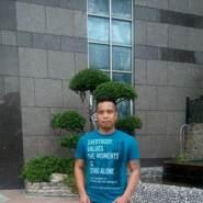 wadet48's profile photo