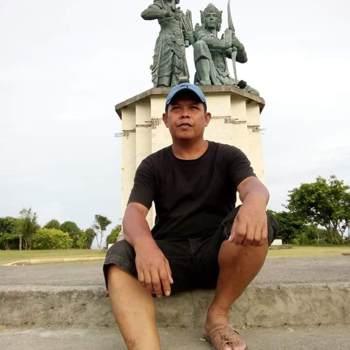 dadang681694_Banten_Single_Male