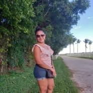Elizastridedominguez's profile photo