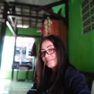 bundat251739's profile photo
