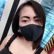 risa063's profile photo