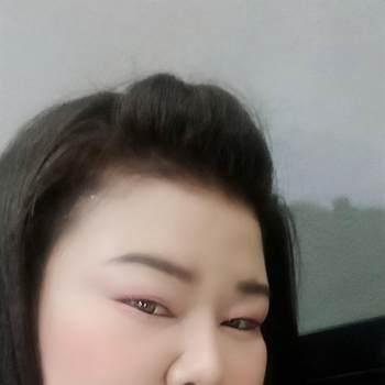 usertq69_Kanchanaburi_Độc thân_Nữ