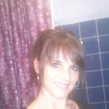 yvette1030_New York_Libero/a_Donna