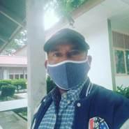 riskyy854384's profile photo