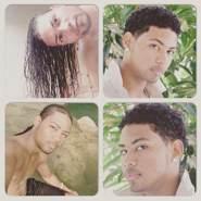 choyr54's profile photo