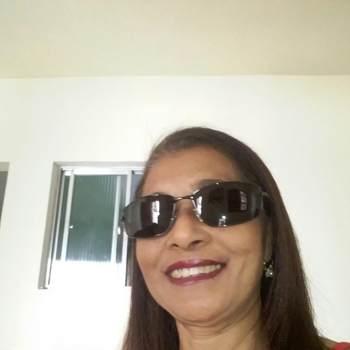 antoniam180_Rio De Janeiro_Libero/a_Donna