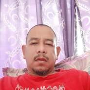 shaifulz9's profile photo