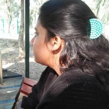 sarad29_Punjab_Single_Female
