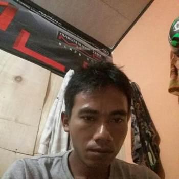 rendi663764_Sumatera Barat_独身_男性