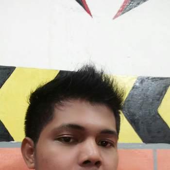 madi640_Riau_独身_男性