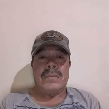 ignaciod96_Texas_Single_Male