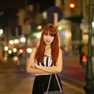 nguyent267832's profile photo