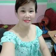 mina814881's profile photo