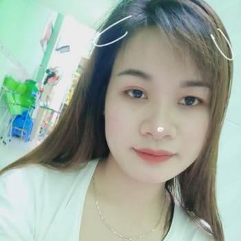 ngak138_Binh Duong_Kawaler/Panna_Kobieta