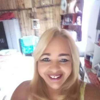 delzy80_Minas Gerais_Libero/a_Donna