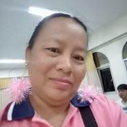 userrxmp80's profile photo