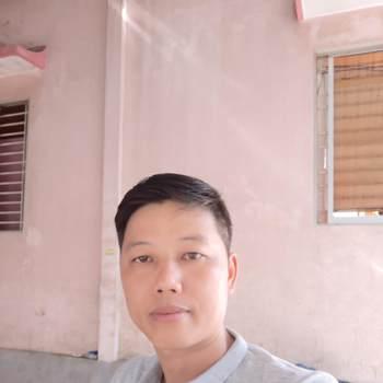 codonminhanh1984_Ho Chi Minh_Kawaler/Panna_Mężczyzna