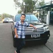 cahs096's profile photo