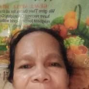 botse30's profile photo
