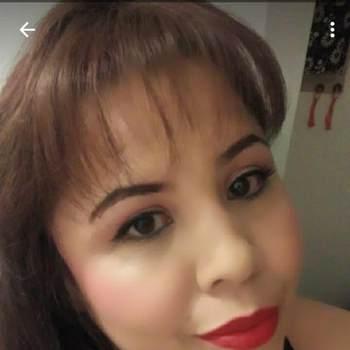 maryaranda157472_California_Single_Female