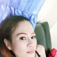 kaikaews's profile photo
