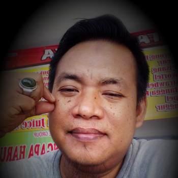 erka870_Jawa Barat_独身_男性