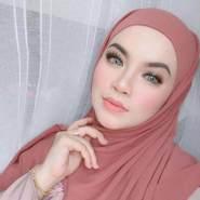 lindij699535's profile photo