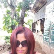 leviar's profile photo
