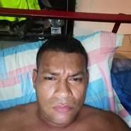 felipe2267's profile photo