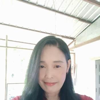usergh57_Krung Thep Maha Nakhon_Độc thân_Nữ