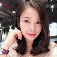 userirac35's profile photo