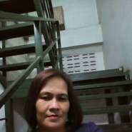 chs1288's profile photo