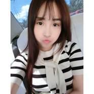 sangla753833's profile photo