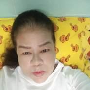usermsvrk93456's profile photo