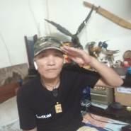 nguyent1151's profile photo