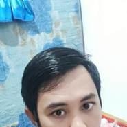 uyutr55's profile photo