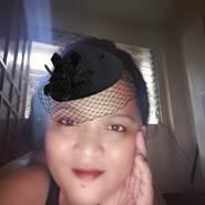 raquell980167's profile photo