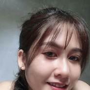 duyk747's profile photo