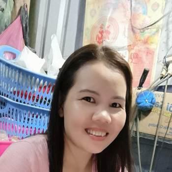 chuyenp672788_Ho Chi Minh_Kawaler/Panna_Kobieta