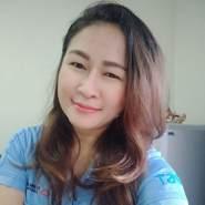 thananap's profile photo