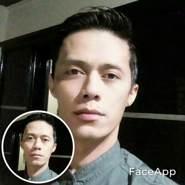 anggaa36948's profile photo