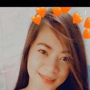 manilyna602024's profile photo