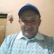 rolandom274892's profile photo