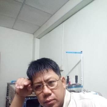 chanyutp308475_Tak_Độc thân_Nam