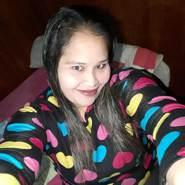 alejandra737965's profile photo