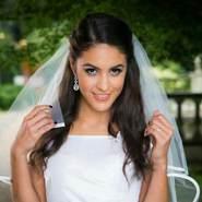 afiana382656's profile photo