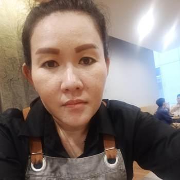 userkpn126_Krung Thep Maha Nakhon_Độc thân_Nữ