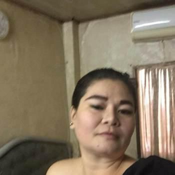 thyl083_Ho Chi Minh_Kawaler/Panna_Kobieta