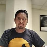 antonioh332339's profile photo