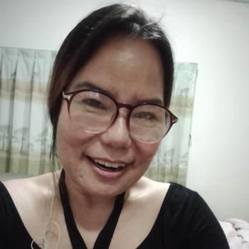 userce658_Khon Kaen_Độc thân_Nữ